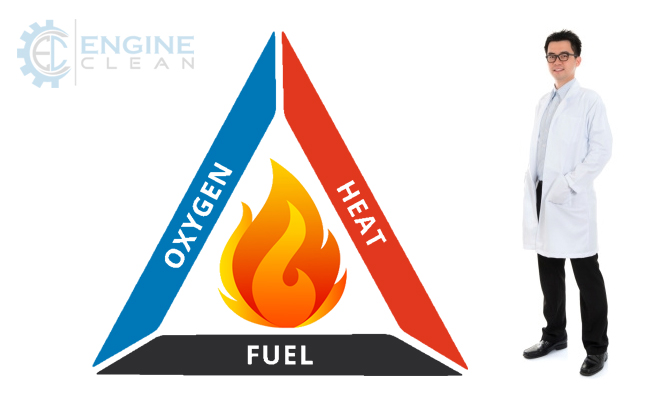 engine clean combustion triangle basics